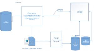 Duplex app report system