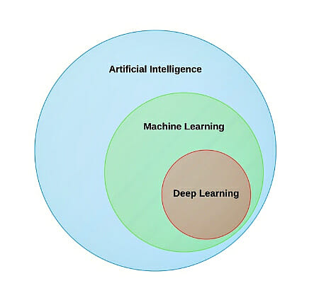 deep-learning-machine-learning