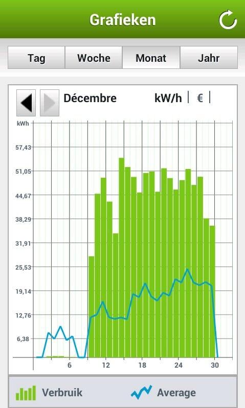 energy smart7